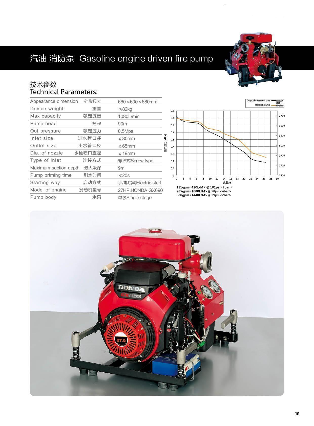 90米汽油消防泵
