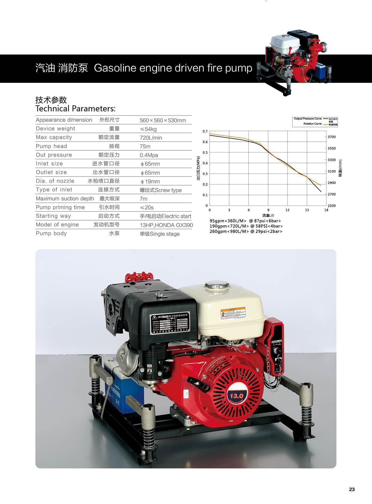 75米汽油消防水泵