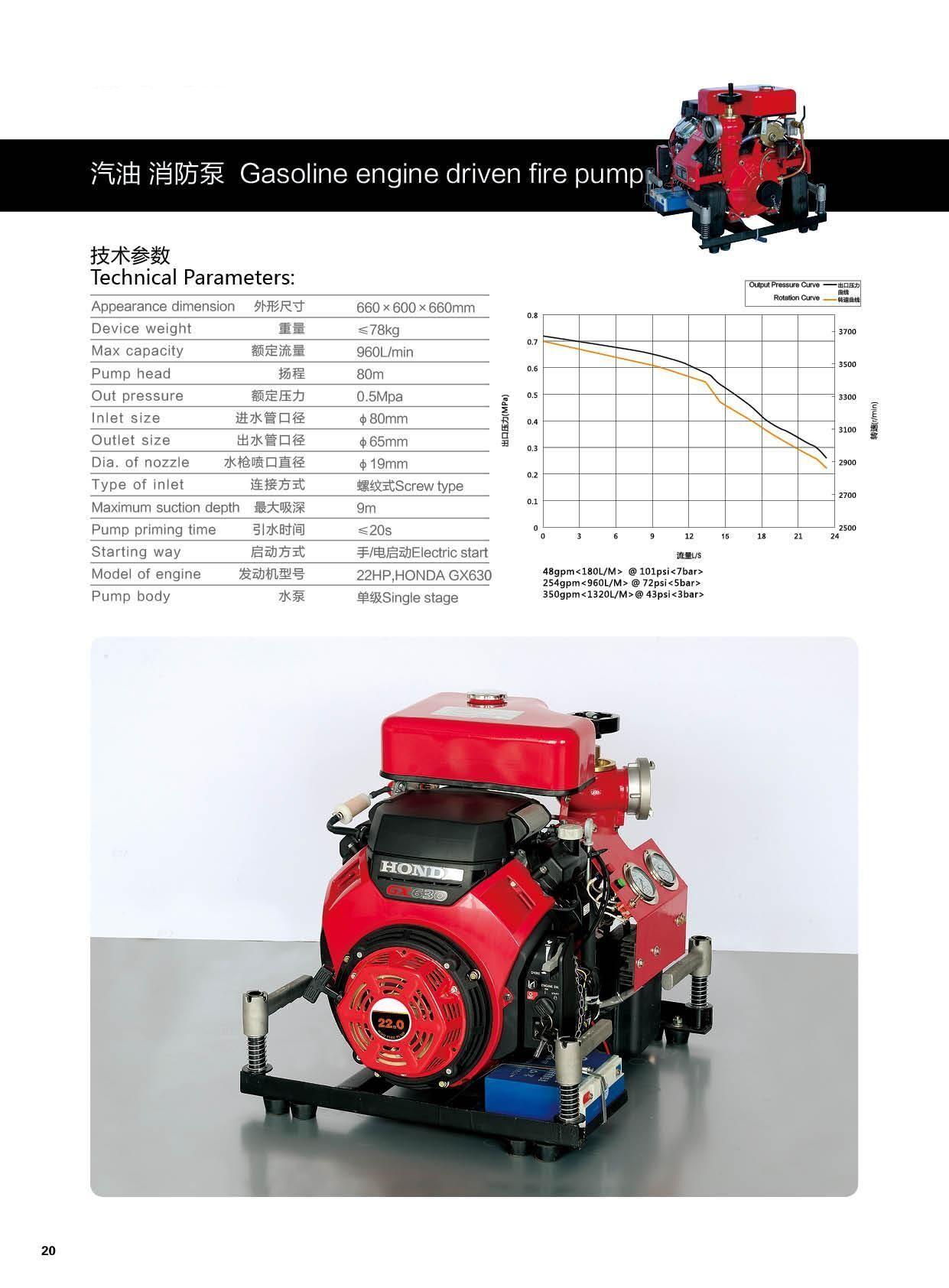 80米汽油消防水泵