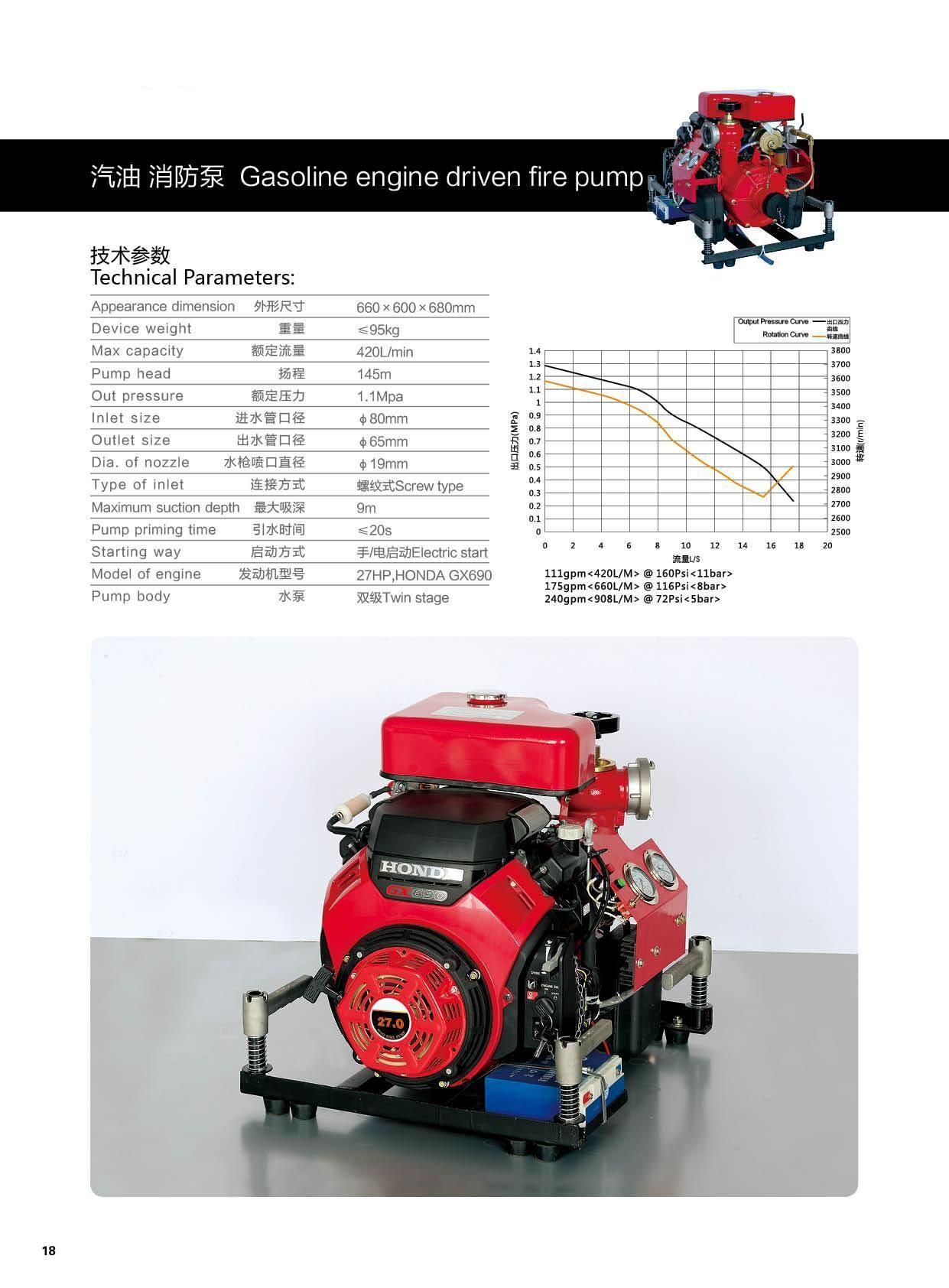 双缸垂直喷35米汽油消防水泵